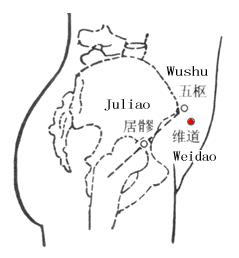 Weidao