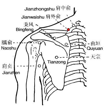 Jianwaishu